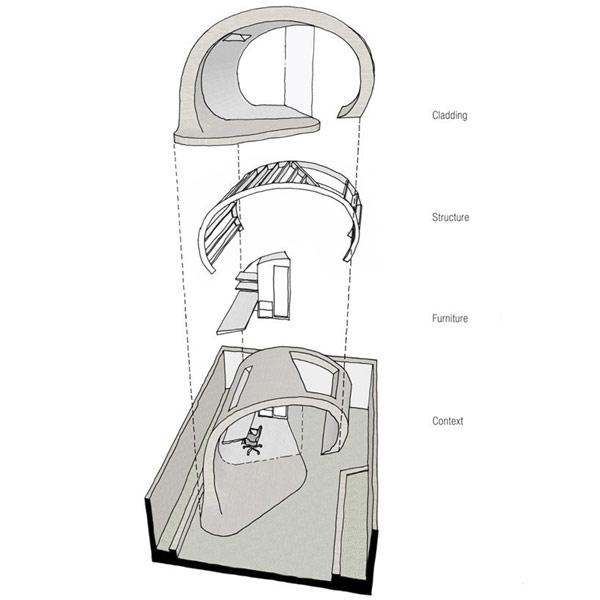 Oficina en el jardín para casas ruidosas (1)