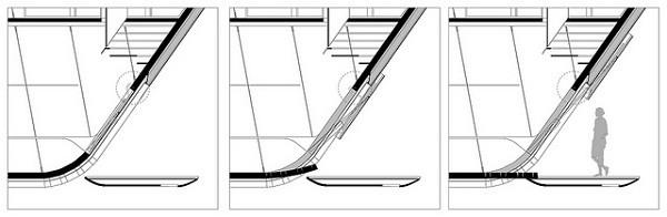 Diseño futurístico en California – La casa enrollada (6)