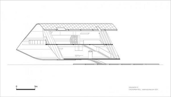 Diseño futurístico en California – La casa enrollada (3)