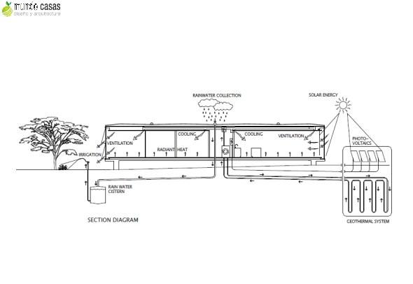 Casa de huéspedes LM por arquitectos Desai-Chia (11)