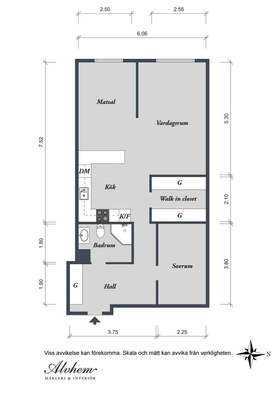 Elementos industriales para apartamentos