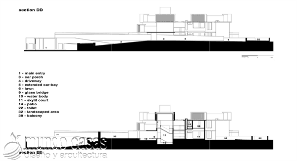 La residencia del corredor místico en Kerala India by LIJO RENY Architects (1)